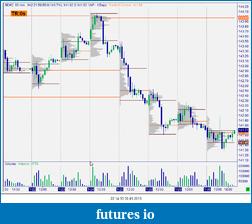 Bund Future 16/11-snag-30.01.2013-22.14.13.png