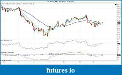 Selling Options on Futures?-cl-04-13-daily-3_27_2012-10_18_2012.jpg
