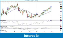Selling Options on Futures?-cl-04-13-daily-7_12_2012-1_30_2013b.jpg