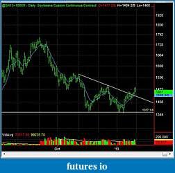 Swing Trading Futures-s_d_2013_01_31.jpg