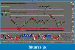 Crude Oil trading-cl-03-13-233-tick-31_01_2013-market-levels.jpg