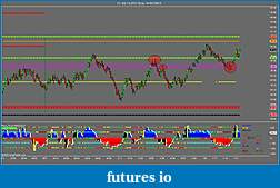 Crude Oil trading-cl-03-13-233-tick-31_01_2013-market-levels-cont.jpg