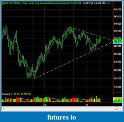 Swing Trading Futures-lh_d_2013_02_01.jpg