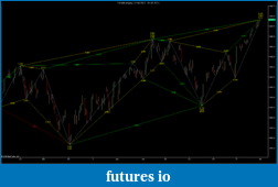 algorithm of CL-sp500-daily-12-03-2012-01-02-2013.png