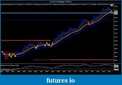 The Crude Dude Oil Trading System-cl-03-13-5-range-2_1_2013-110-tick-move.jpg