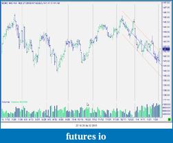 Bund Future 16/11-snag-04.02.2013-22.10.28.png