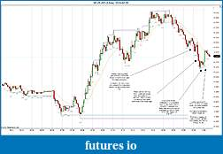 Trading spot fx euro using price action-2013-02-05-3min.jpg
