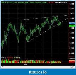 Swing Trading Futures-ad_d_2013_02_05.jpg