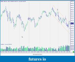 Bund Future 16/11-snag-05.02.2013-22.09.40.png