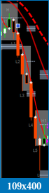 A moving average that is easy to review on an end of day chart-screen-shot-2013-02-06-15.14.52.png