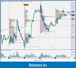 Bund Future 16/11-snag-06.02.2013-22.30.06.png