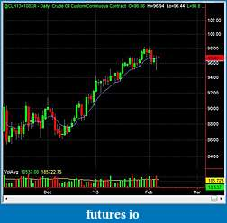 Swing Trading Futures-cl_d_2013_02_07.jpg