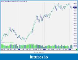 Bund Future 16/11-snag-10.02.2013-20.41.43.png