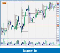 Bund Future 16/11-snag-10.02.2013-20.51.33.png