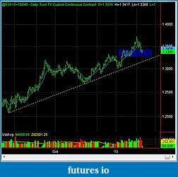 Swing Trading Futures-ec_d_2013_02_11.jpg