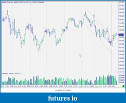 Bund Future 16/11-snag-11.02.2013-22.06.02.png