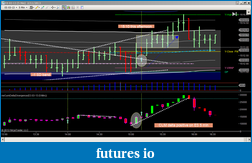 Learning to trade the ES using volume profiling-es_trade02.png