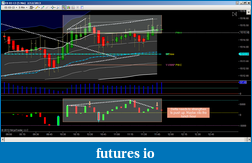 Learning to trade the ES using volume profiling-es_5mindelta.png