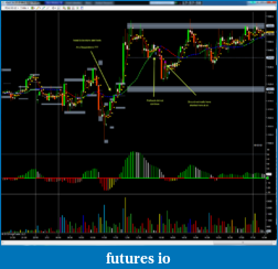 The Narrow Road ...to consistent profits-20130212-5-min-eod.png