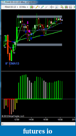 The Narrow Road ...to consistent profits-20130212-15-minute-eod.png