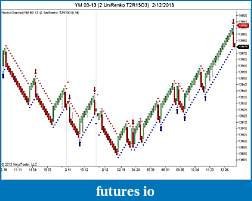 FlexRenko in day trading-ym-03-13-2-unirenko-t2r15o3-2_12_2013.jpg