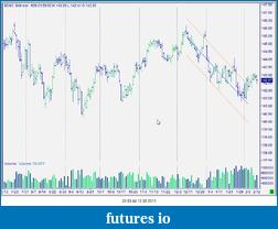 Bund Future 16/11-snag-12.02.2013-22.03.45.png