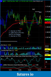 cunparis journal, thoughts, and more-es-reversal-pattern.png