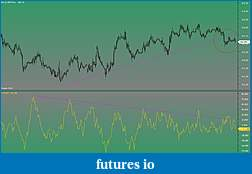 Bund Future 16/11-bund-short.jpg