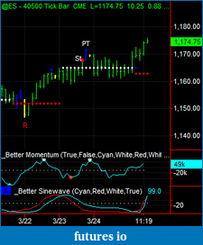 cunparis journal, thoughts, and more-es-short-highest-timeframe.png