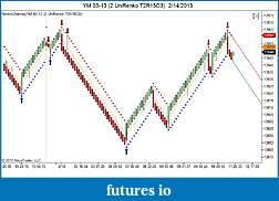 FlexRenko in day trading-ym-03-13-2-unirenko-t2r15o3-2_14_2013.jpg