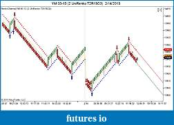 FlexRenko in day trading-ym-03-13-2-unirenko-t2r15o3-2-2_14_2013.jpg