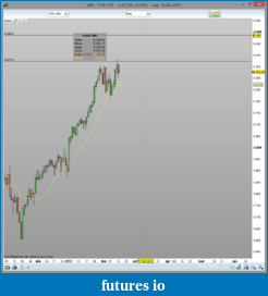FTSE - Where will the shorting place be?-2013-02-15-14_10_12-ukx-ftse-100-6.png