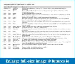 NinjaTrader 7 release notes-nt7-beta12-release-notes.pdf
