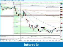 CL Light Crude Analysis TPO/MP/VWAP/VPOC-trade1.jpg