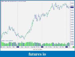 Bund Future 16/11-snag-17.02.2013-14.00.14.png