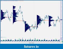 Bund Future 16/11-snag-17.02.2013-14.04.10.png