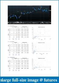 Day Trading Stocks with Discretion-month-high-level.pdf