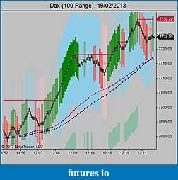 GFIs1 1 DAX trade per day journal-dax-100-range-19_02_2013.jpg