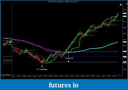 The Narrow Road ...to consistent profits-5-minute-.jpg