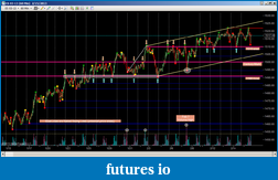 Day Trading Support/Resistance Levels on the E-Mini S&P500 Futures-es_0115-0215.png