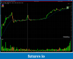 Day Trading Stocks with Discretion-20130219vfc-trial.png