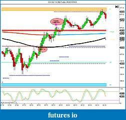 Crude Oil trading-cl-04-13-89-tick-20_02_2013.jpg