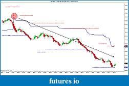 Crude Oil trading-signal-line-news-89-tick-20_02_2013.jpg