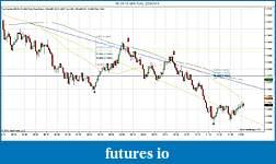 the easy edge for beginner traders-6e-03-13-400-tick-2_20_2013.jpg