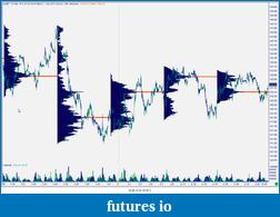 Bund Future 16/11-snag-20.02.2013-22.06.20.png