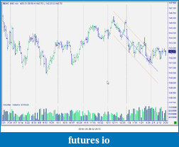 Bund Future 16/11-snag-20.02.2013-22.05.28.png
