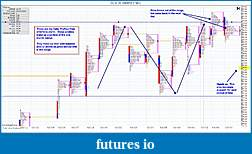 CL Market Profile Analysis-cl-day-profiles-2-12-3-4.jpg
