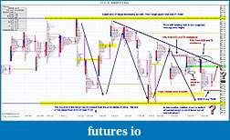CL Market Profile Analysis-cl-day-profiles-3-5-3-26.jpg