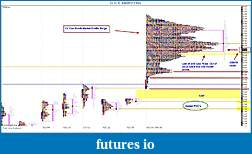 CL Market Profile Analysis-cl-32710-1-month-merge.jpg