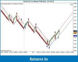 FlexRenko in day trading-ym-03-13-2-unirenko-t2r15o3-2_21_2013.jpg